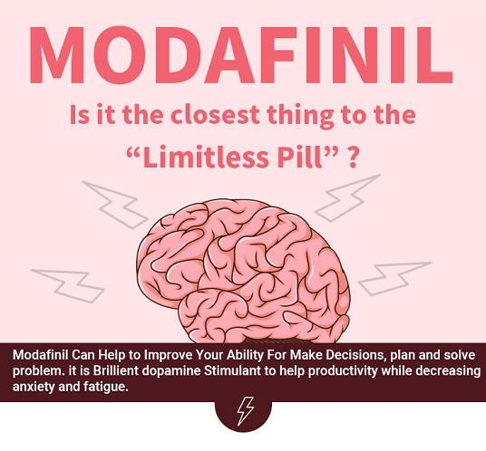 """Modafinil: Is it the Closest Thing to the """"Limitless Pill""""?"""