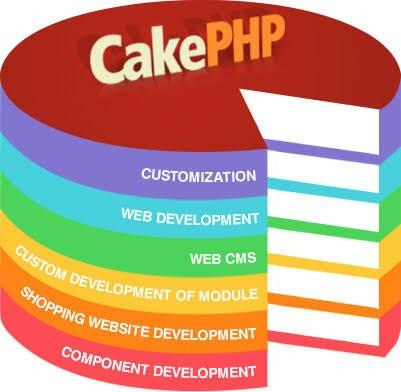 The 7-step procedure to hire a CakePHP development company